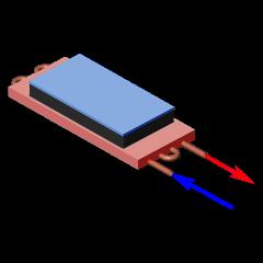 LCP-22 Cold plate coolant flow