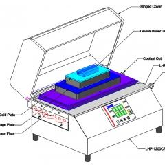 LHP-1200C31 Cascade system