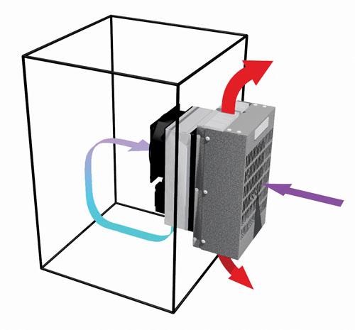 Кондиционер своими руками из элементов пельтье - Термоэлектричество термоэлектрические генераторы и