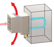 FHP-250/270 air flow pattern