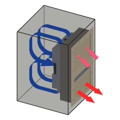 IHP-2259 Series air flow pattern