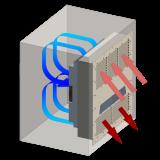 IHP-3259 Series air flow pattern