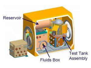 cryogenic fluid control